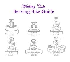 Wilton Round Cake Serving Chart Wedding Cake Serving Size Guide From Www Wilton Com Cake