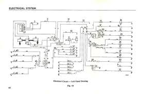 wiring diagrams early cars spitfire gt forum triumph 19xx mark ii jpg