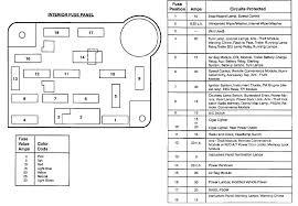 73 mustang dash wiring diagram wiring diagram for you • 73 dash cluster wiring diagram schematic diagram 1973 mercury cougar wiring diagram cougar wiring diagram