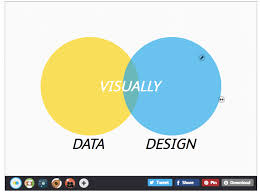 Venn Diagram Visio 2013 Create Beautiful Venn Diagrams Legal Design Toolbox