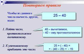 Сложение и вычитание положительных и отрицательных чисел Актуализация знаний учащихся по нахождению длины отрезка на координатной прямой по известным координатам его концов