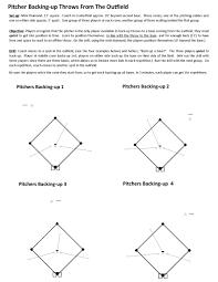 10 Player Baseball Position Chart Defensive Responsibilities Baseball Positive