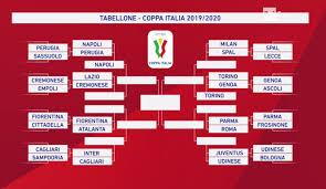 Quarti di finale Coppa Italia Napoli, ecco data e sfidante ...