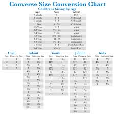 Chucks Converse Size Chart Converse Kids Chuck Taylor First Star Core Crib Infant