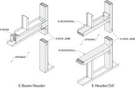 metal stud framing details. Metal Stud Framing Corners Structure Magazine Filling The Void In 3 . Details G