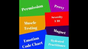Emotion Code Divas Demonstrate The 7 Keys In An Emotion Code Session