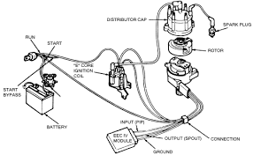 ford f ignition wiring diagram image distributor wire diagram ford 302 84 wiring diagram schematics on 1985 ford f150 ignition wiring diagram