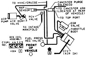 repair guides vacuum diagrams vacuum diagrams com 3 1988 2 8l engine manual transaxle
