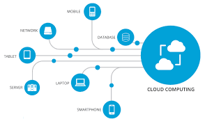 What Is Cloud Computing A Beginners Guide About Cloud