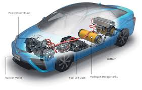 electric car motor.  Car Toyota Mirai Throughout Electric Car Motor