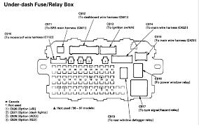 98 civic srs wiring diagram facbooik com 98 Honda Civic Ex Fuse Box Diagram bernard cantiberos on flipboard 1998 honda civic ex fuse box diagram