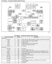 running light blinkers, brake lights and hazards are working 2002 chevy silverado fuse box diagram 2002 Chevy Silverado Fuse Box #46 2002 Chevy Silverado Fuse Box