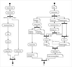 Workflow Diagram Template Free Printable Word Documents