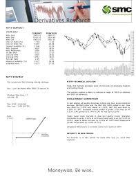 Nifty Put Call Ratio Historical Chart Smc Global Derivative Report 25 09 2013