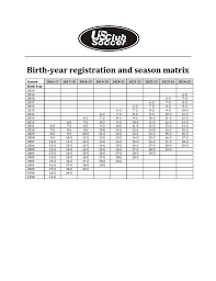 Soccer Age Chart Us Club Soccer Birth Year Age Chart
