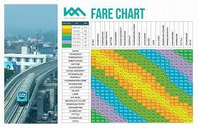 Metro Fare Chart Kochi Metro Fare Chart Technology Travel Blog From India