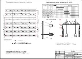 Курсовая работа по Технологии возведения зданий и сооружений на  Курсовая работа по Технологии возведения зданий и сооружений на тему монтаж сборных конструкций