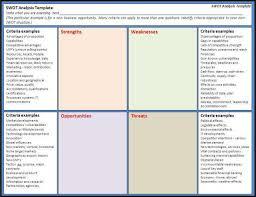 industry analysis template data analysis template data analysis template 8 free word pdf