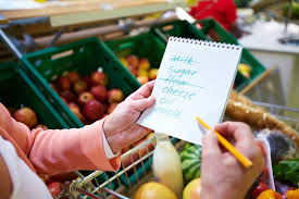 How To Make A Grocery List How To Make A Shopping List Grocery Shopping List Make