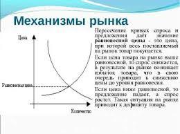 Спрос и предложение на рынке труда реферат Реферат Спрос и предложение на рынке труда 3 Доступно вам для легкого и полноценного