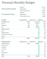 Budget Excel Template Mac Personal Budget Template For Mac