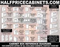 Transform Kitchen Cabinets Transform Kitchen Cabinet Sizes Chart Throughout Kitchen Cabinets