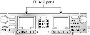 voice interface cards cisco multiflex
