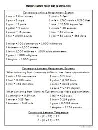 Refference Sheet Middle School Math Test Prep Reference Sheet Grades 6 To 8