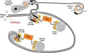common electric guitar wiring diagrams amplified parts guitar wiring diagrams solder your pickup's hot conductor to the pigtail inner conductor and solder your pickup's ground wire to the outer shield of the pigtail