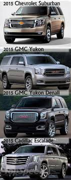 Best 25+ Yukon 2015 ideas on Pinterest | Denali car, Chevy yukon ...