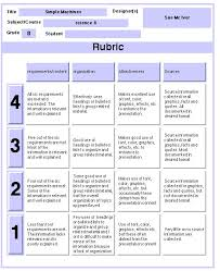 simplemachines jpg click to rubric simplemachines jpg