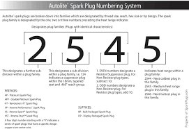 Delco Spark Plug Application Chart Manufacturers Numbering Systems