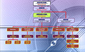 Company Profile Pt Goe Tech Indonesia Engineering Karawang