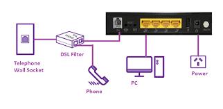 dsl setup diagram wiring diagram site dsl setup diagram wiring diagram wan setup diagram dsl setup diagram