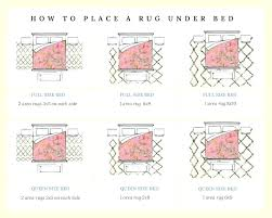 rug placement under bed rug placement rugs under bed diagram of area rug placement under a rug placement under bed view area