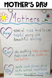 Mother Day Chart Mothers Day Lessons Tes Teach