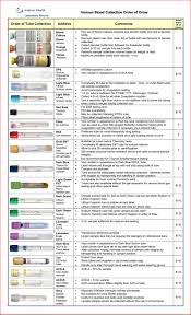 Labcorp Tube Color Chart 66 Rare Blood Draw Tube Colors And Tests