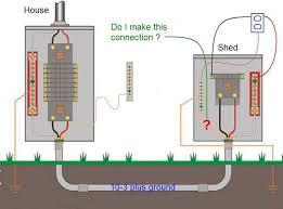 electrical sub panel wiring diagram wirdig wiring a 100 amp sub panel wiring circuit diagrams