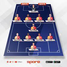 Galatasaray 2020 2021 kadrosu💛❤💛❤💛 Sporx İlk11