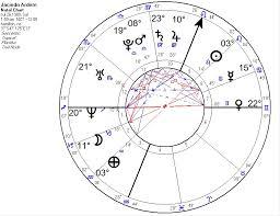 Judge Judy Birth Chart Jacinda Ardern An Esoteric Astrology Soul Personality