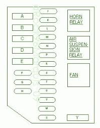 generatorcar wiring diagram page 2 1997 lincoln town car interior fuse box diagram