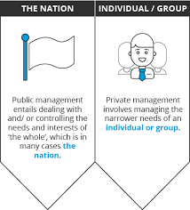 and private sector management