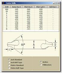 Center Drill Chart Center Drill Dimensions