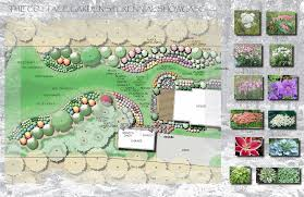 cottage garden plans.  Cottage Cottage Garden Plans Landscaping Ideas For Small Yards Design  Plans1024 X 663 249 Kb On N