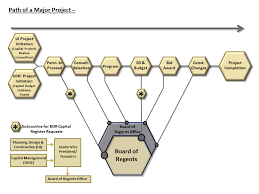 lighting wiring diagram images office building work diagram wiring diagram