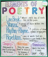 The Best Anchor Chart Paper Ever A Giveaway Poetry