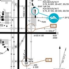 Krno Charts Atlantic Aviation Reno Nv Rno