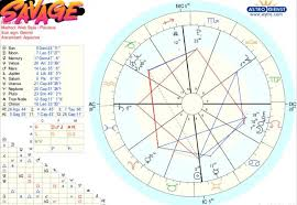 Career Birth Chart What Does My Birth Chart Say About My Career And