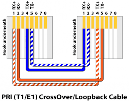 diagram of the t 568b standard admin pinterest Crossover Cable Wiring 4 t1 crossover cable crossover cable 4 wires