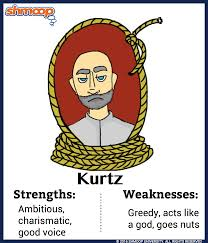 mr kurtz in heart of darkness character analysis